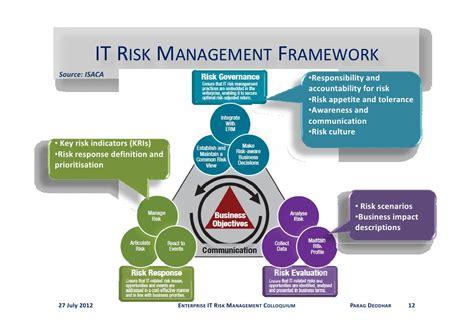 it risk management framework template essay writing service uk worksheet printables site