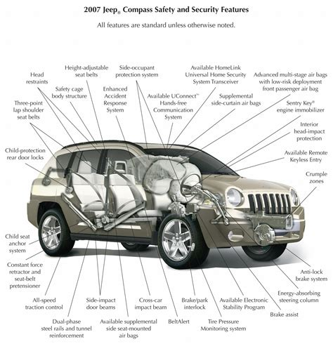 books on how cars work 2007 jeep compass auto manual 2007 jeep compass information and photos momentcar