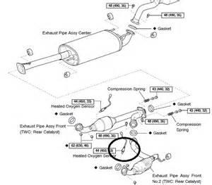 2000 toyota ect sensor diagram html autos post