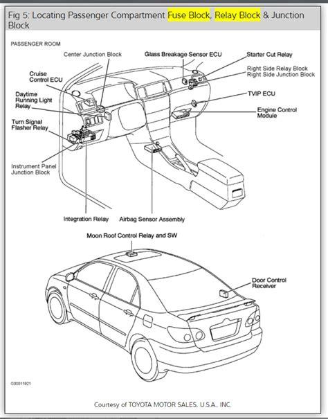 2003 toyota corolla fuse box diagram repair wiring scheme