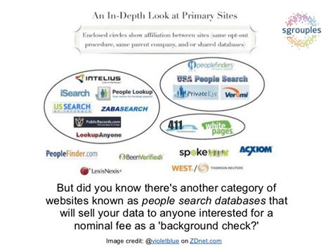 Personal Background Check List Of Companies That Do Background Checks Background Ideas
