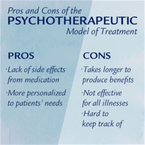 Pros And Cons Of Mba Degree by Biomedical And Psychotherapeutic Mental Illness Treatment