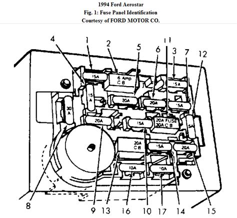 free download parts manuals 1990 ford aerostar electronic toll collection 1997 ford aerostar fuse box diagram 35 wiring diagram images wiring diagrams originalpart co