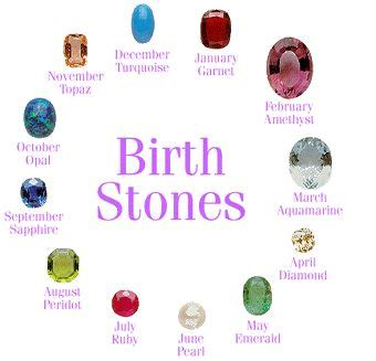 birthstones birth stones and july birthstone on
