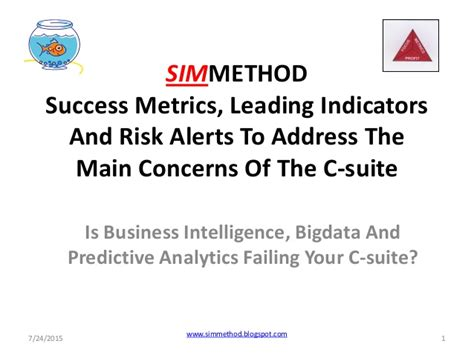 Top Mba Leading To C Suite by Simmethod Is Business Intelligence Bigdata And Analytics