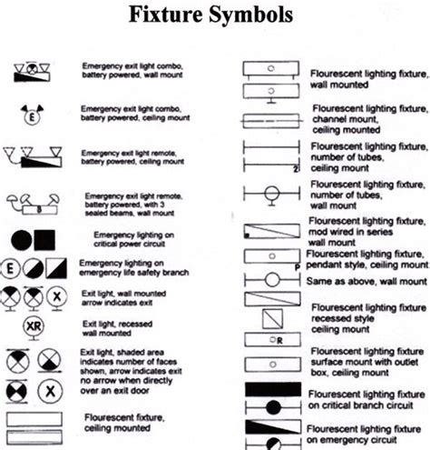 electrical house wiring symbols fixture symbols electrical upgrade pinterest electrical wiring and symbols