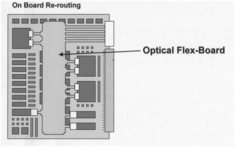 optical integrated circuits hiroshi nishihara integrated optical circuits and components design and applications 28 images mb3232i