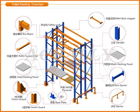 racking components shelving components box beam dexion steel support bar for pallet racking bulk storage rack
