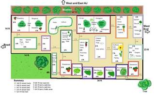 Planning A Flower Garden Layout Confessions Of A Crazed Cattlewoman Garden Plans And Explantions Part 1