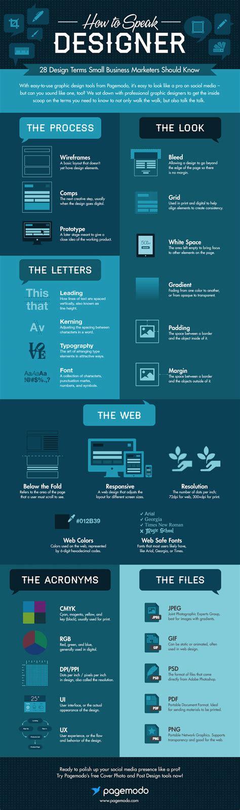 ui pattern terminology how to speak designer doodle pod design print
