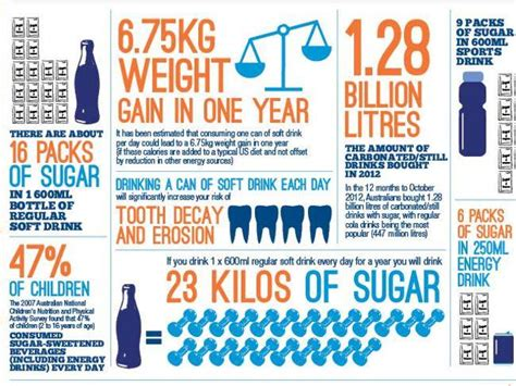 energy drink that s not bad for you about soda drinks are these soft drinks bad for you