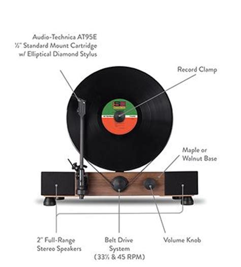 record player parts diagram vertical turntable with built in stereo speakers gramovox