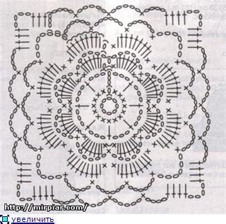 piastrelle all uncinetto spiegazioni gregoblen mattonelle a uncinetto schemi