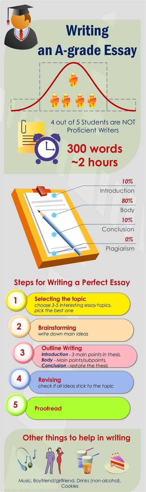 tips on writing a paper academic help page 2 intel writers