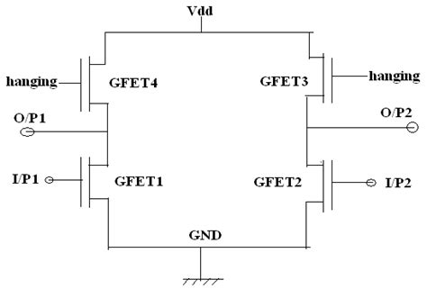 integrated circuit in graphene all graphene integrated circuits via strain engineering 28 images graphene the futuristic