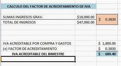 calculo odeterminacion del iva acreditable rif 2016 blog contable y fiscal determinaci 243 n del iva en r 233 gimen