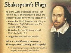 biography shakespeare english shakespeare life times introduction powerpoint