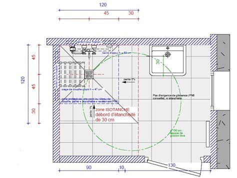 Beau Norme Salle De Bain Pour Handicape #2: plan-1-baignoire-accessible.jpg
