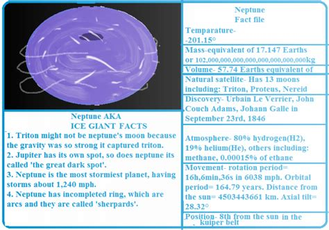 saturn fact file neptune factfile project planet