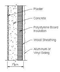 reinforced concrete wall section concrete wall section detail google search