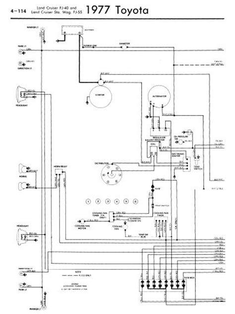 free download parts manuals 2011 toyota fj cruiser instrument cluster repair manuals toyota land cruiser fj40 55 1977 wiring diagrams
