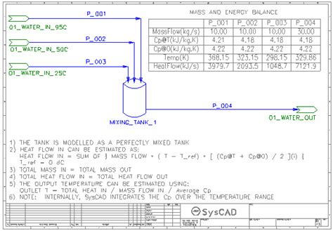 pattern energy balance sheet exle 02feature projects syscad documentation
