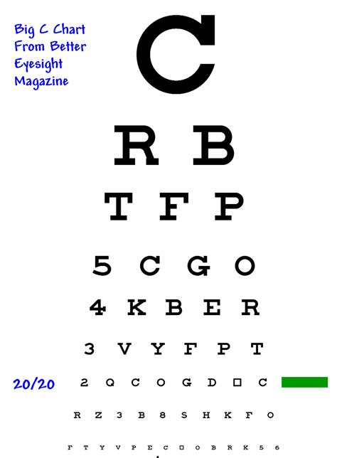 printable seeing eye chart shifting seeing eyechart letters clear without trying