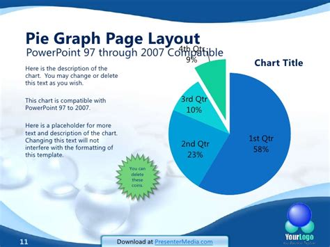 Chemistry Chart Template Chemical Reaction Chart Organic Chemistry Ppt Templates Free
