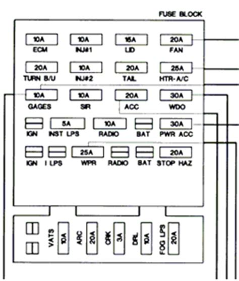 Solved I Need A Fuse Panel Diagram For 92 Camaro Fixya
