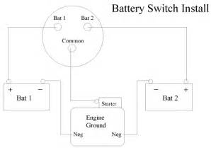 marine battery switch