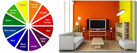 Merk Cat Tembok Hijau Stabilo cara memadukan kombinasi warna cat rumah yang benar foto