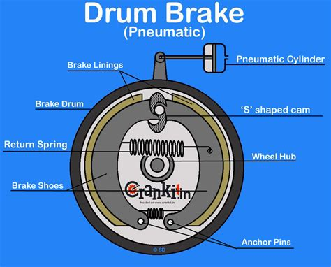 diagram of brake system piston diagram of air piston free engine image for user
