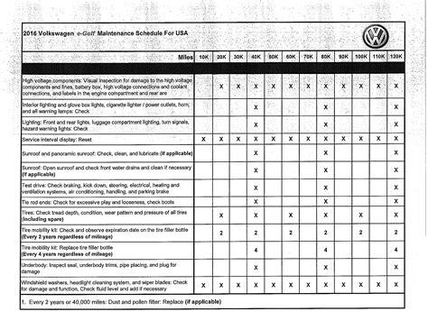 Volkswagen Passat Maintenance Schedule by Volkswagen E Golf Forum View Topic Official 2016 Vw