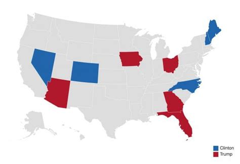 us swing states 7 charts that show hillary clinton is still firm favourite