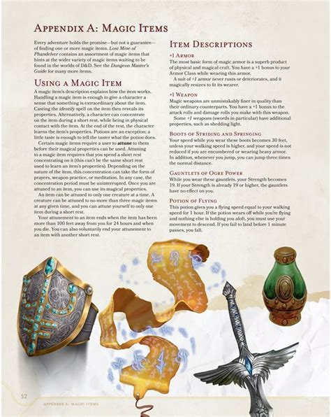 d d 5e item card templates the world s catalog of ideas
