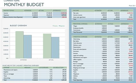 download business budget template 3 monthly for free