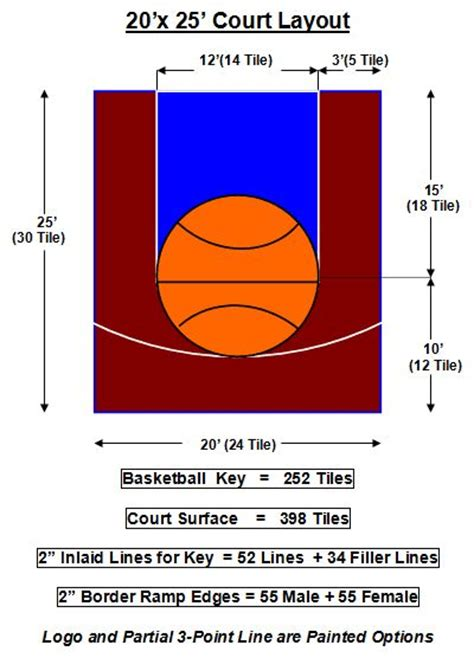 Half Court Basketball Dimensions For A Backyard by 20 X 25 Dimensions Of Backyard Basketball Half Court
