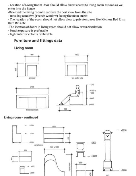 Online Room Layout Free residential data