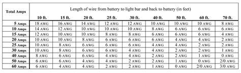 12 gauge wire to mm2 download 12 gauge wire to mm2 download gauge wire to greentooth Gallery