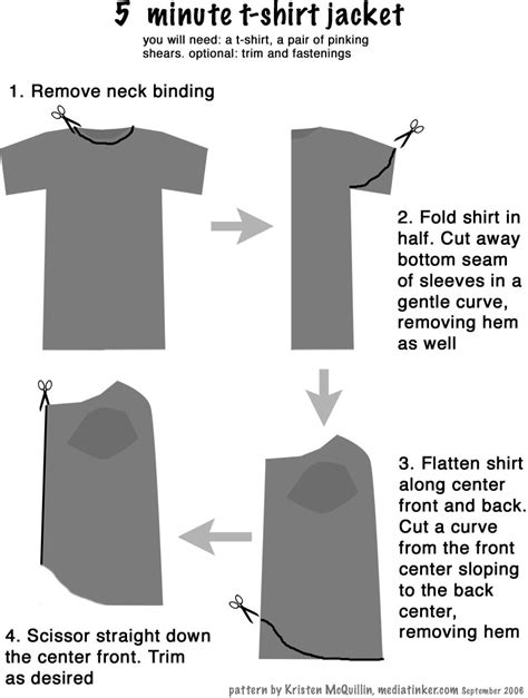 shirt pattern making pdf mediatinker com