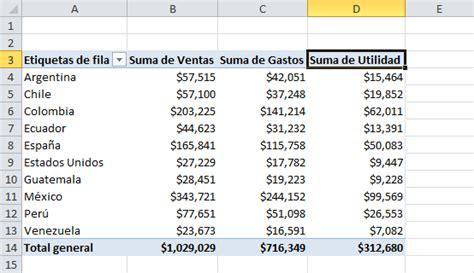 tablas dinmicas para hacer el estado de cambios en la c 243 mo restar dos columnas en una tabla din 225 mica excel total