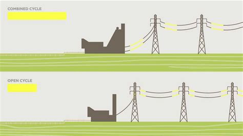 how does gas generate electricity