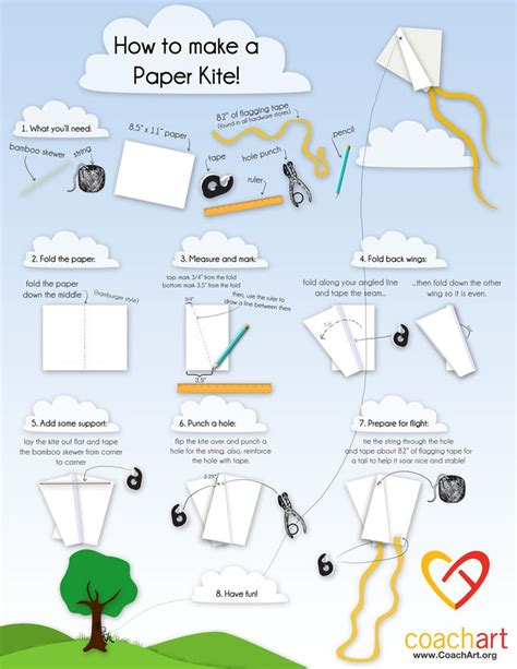 Make A Paper Kite - how to make a paper kite crafts for the guides