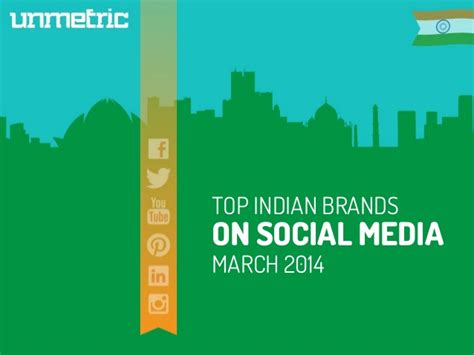 28 interesting indian social media caigns q2 2014 top indian brands on social media in march 2014