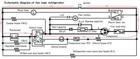 defrost refrigerator wiring diagram gallery wiring