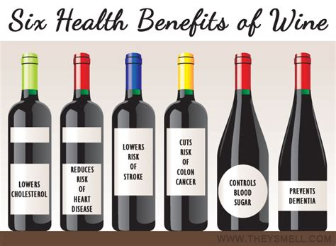 7 Benefits Of Wine by Word Production Is Wine And Resveratrol