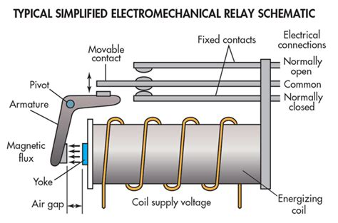 electromagnetic relay circuit diagram engineering essentials relays and contactors machine design