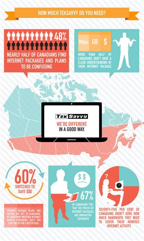 poster design rates freelance web designer toronto corey webers design
