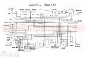 roketa 90cc atv wiring diagram motorcycle review and