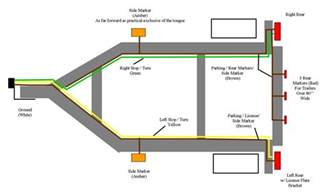Trailer Lights Wiring Diagram trailer light wiring diagram